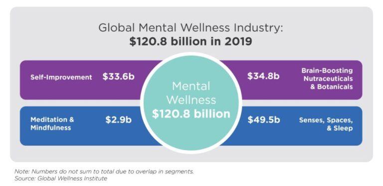 The Mental Wellness Economy - Jess Janda